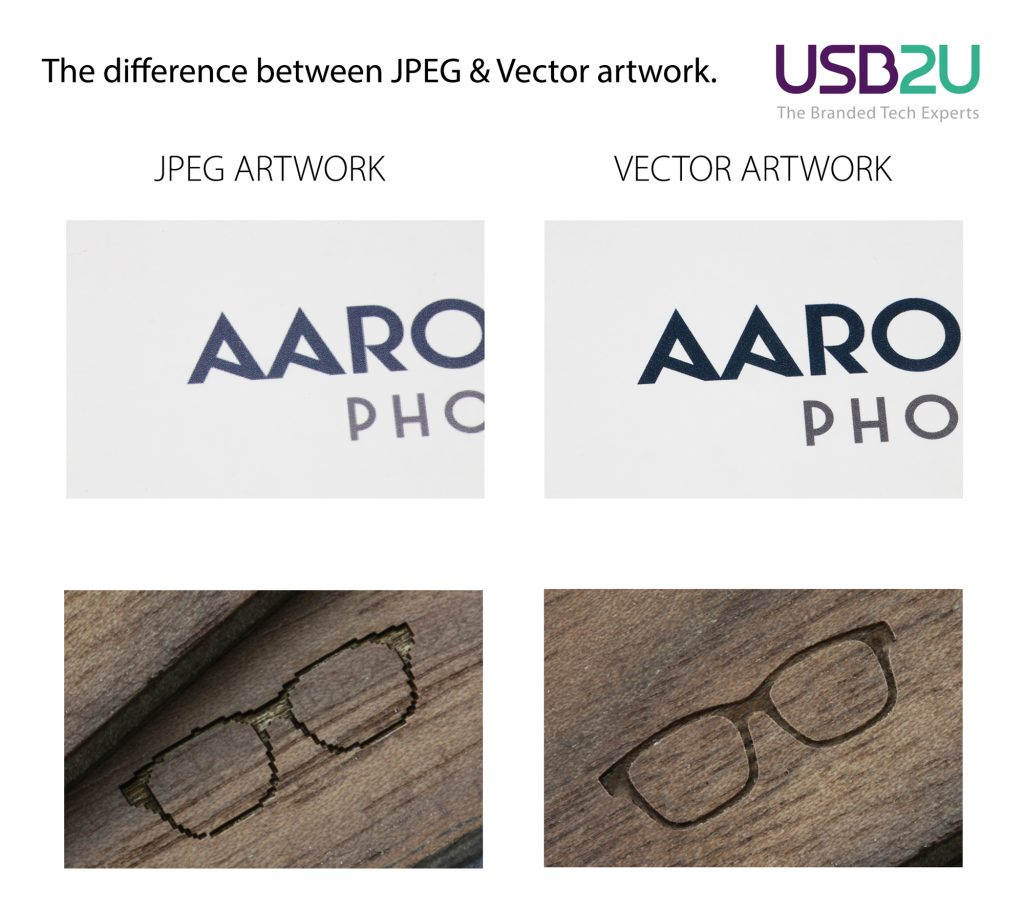 The print quality difference between a logo in jpeg format and a logo in EPS vector format