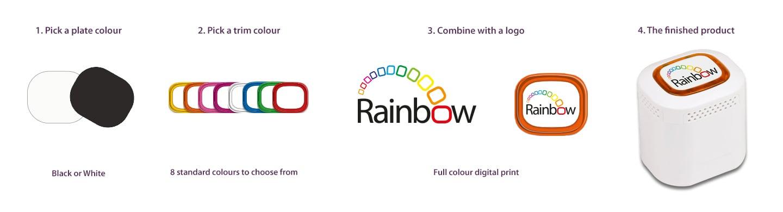 Rainbow Range Explained