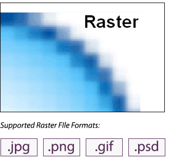 An example of a raster graphic close up
