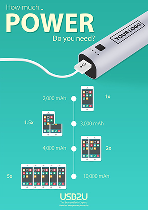 Powerbank info graphic